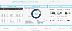 Homepage – including real-time FX and Stock information